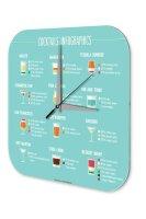 Nostalgic Wall Clock Alcohol Retro Deco Cocktail recipes Acrylglas