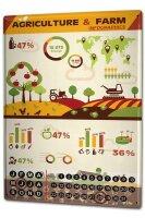 Perpetual Calendar Fun rative Agriculture Tin Metal Magnetic