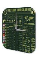 Wall Clock Retro Motif Army info graphic Printed Acryl...