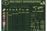 Fridge Magnet Military Army info graphic