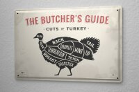 Tin Sign Kitchen Butcher guide cuts of turkey